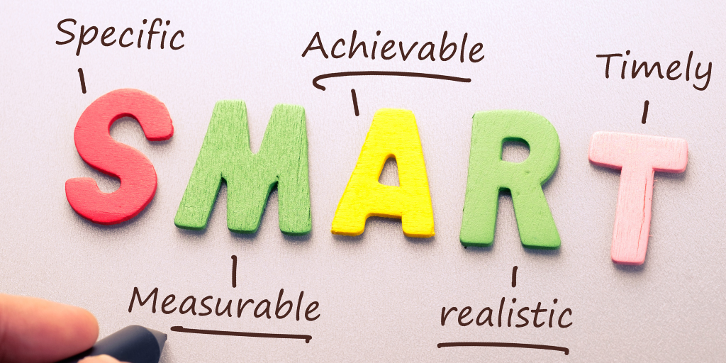 Digital Marketing Executables and KPIs