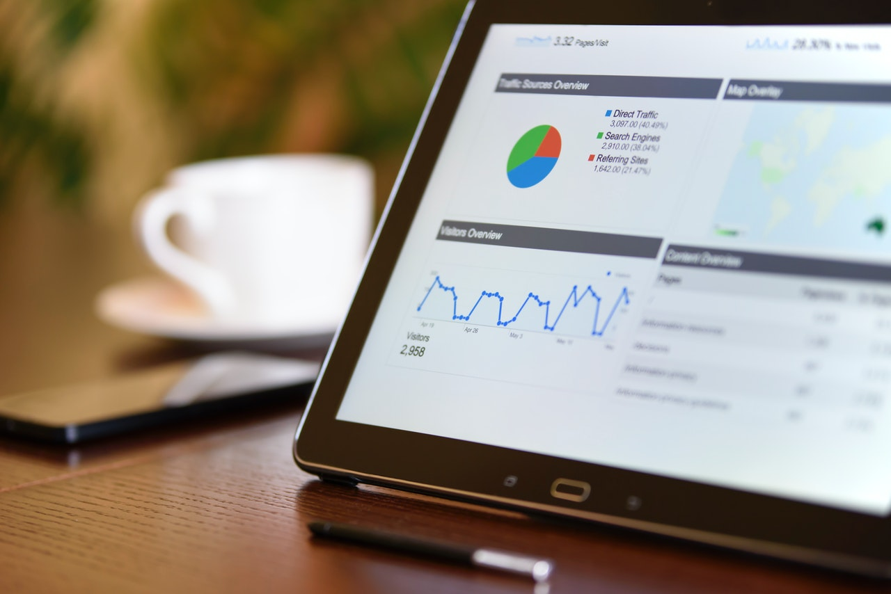 Google Analytics – Its Importance and Benefits