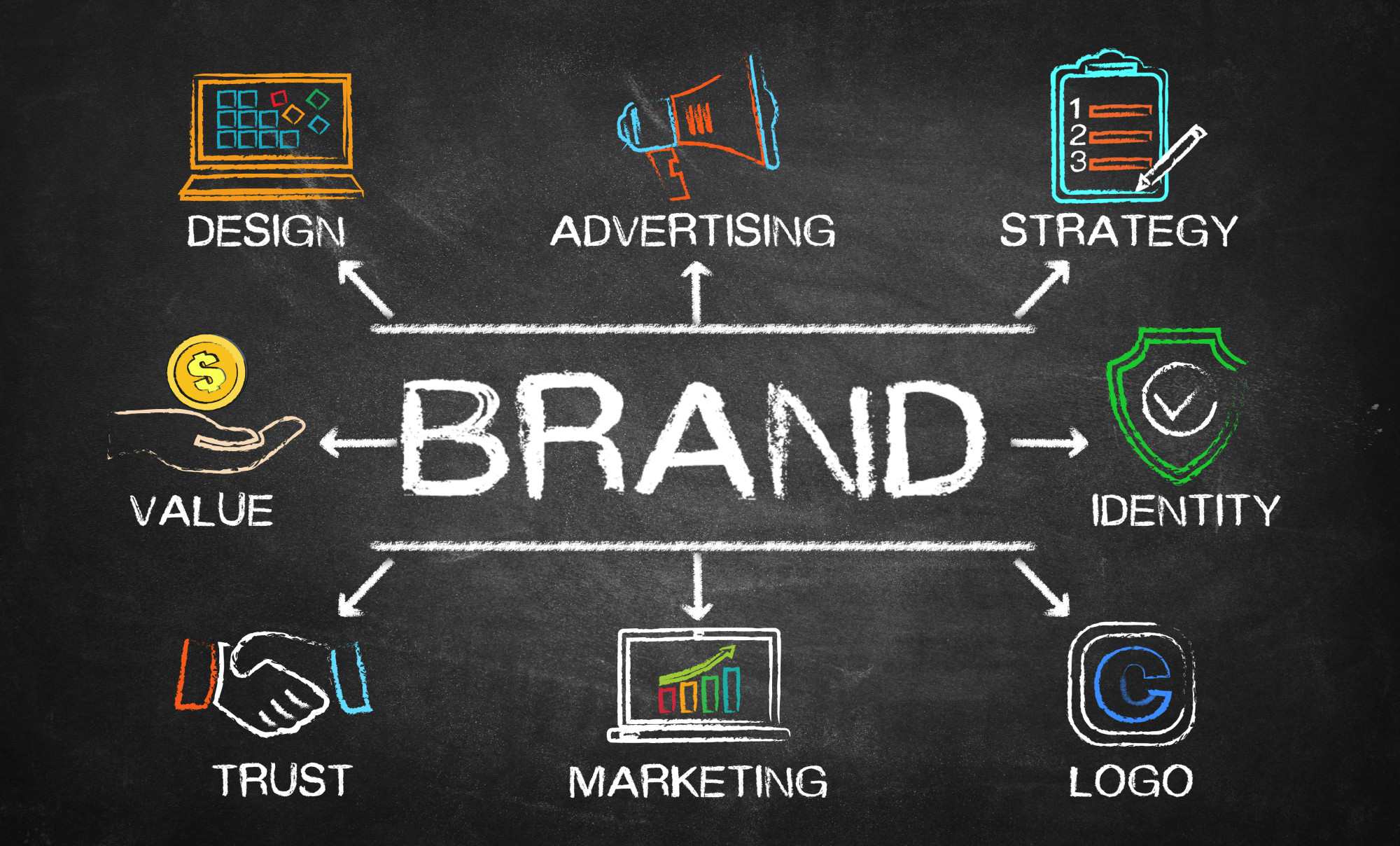 5 Ways to Use Event Branding to Stay Relevant in the Business World