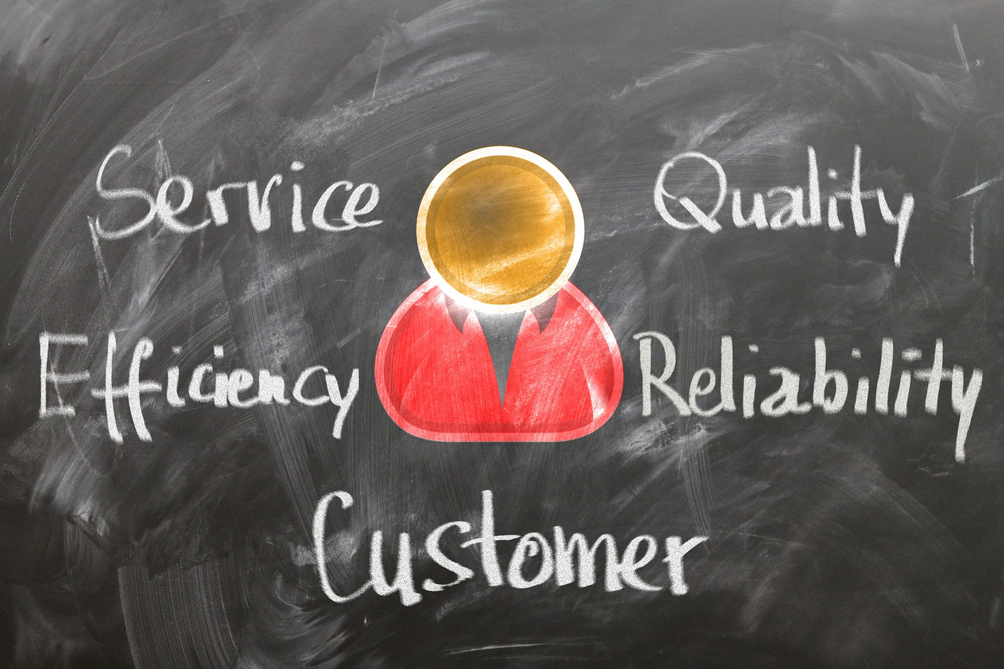 What is Customer Lifecycle Management?